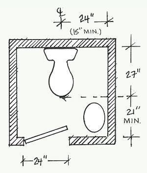 small powder room drawing